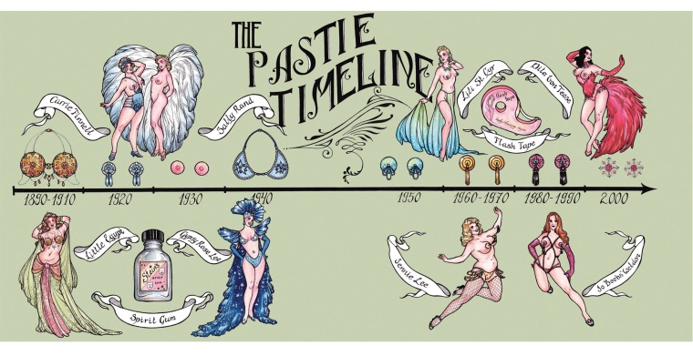 pastie-timeline-for-event